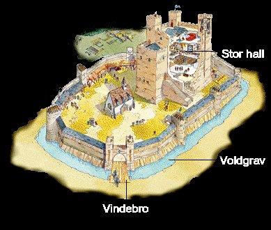 middelalderen i europa